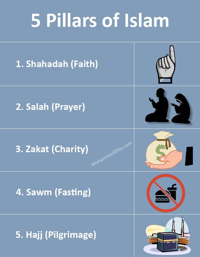 five-pillars-of-Islam-pictures